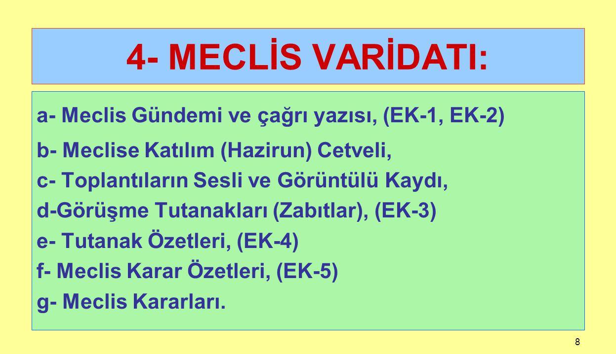 4- MECLİS VARİDATI: a- Meclis Gündemi ve çağrı yazısı, (EK-1, EK-2)