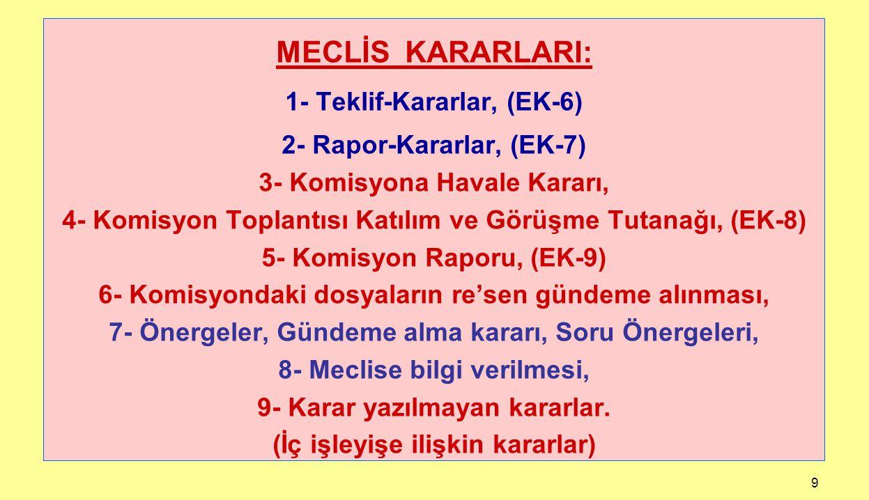 MECLİS KARARLARI: 1- Teklif-Kararlar, (EK-6) 2- Rapor-Kararlar, (EK-7)