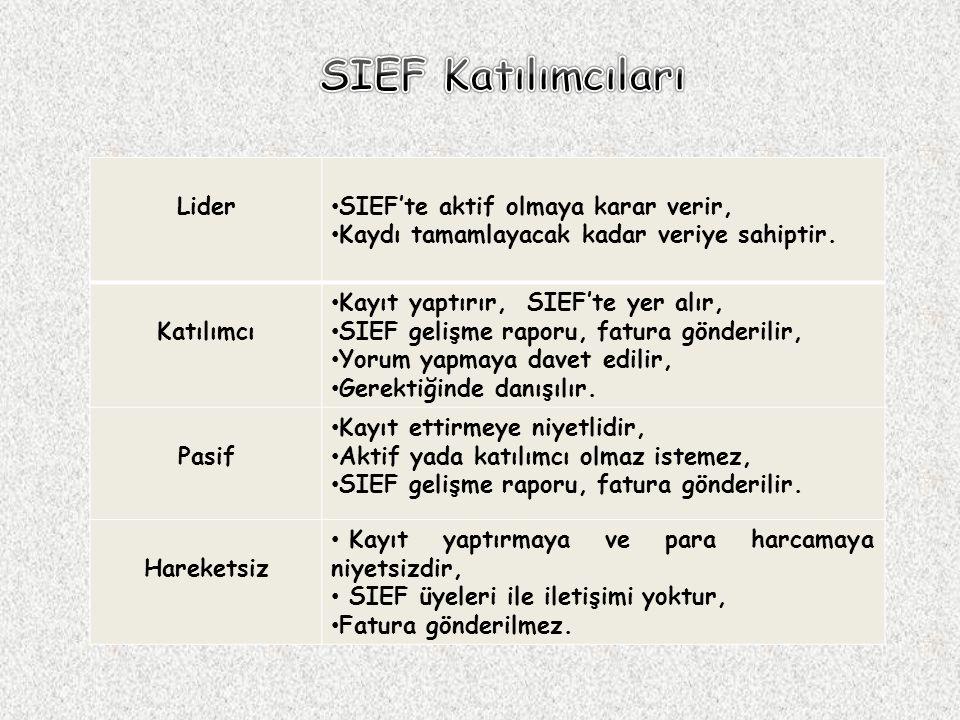 SIEF Katılımcıları Lider SIEF'te aktif olmaya karar verir,