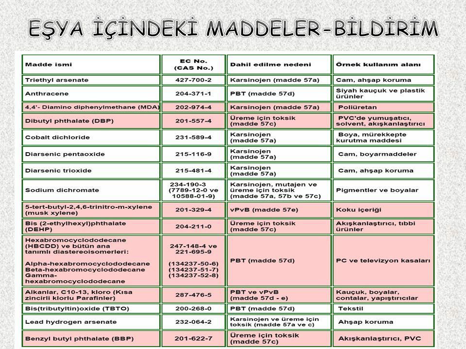 EŞYA İÇİNDEKİ MADDELER-BİLDİRİM
