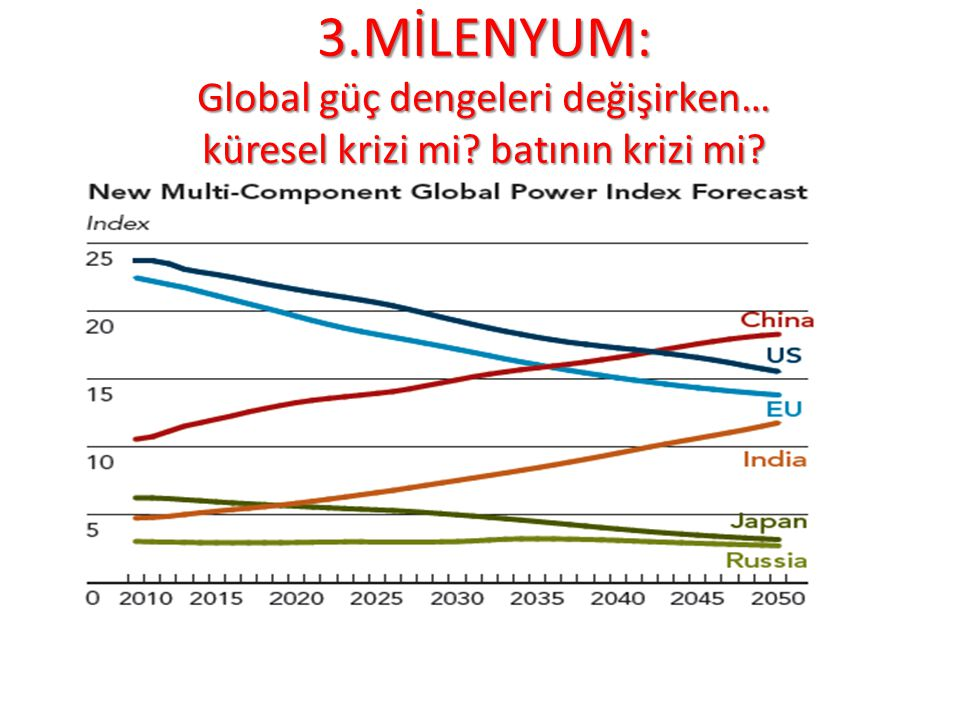 3. MİLENYUM: Global güç dengeleri değişirken… küresel krizi mi