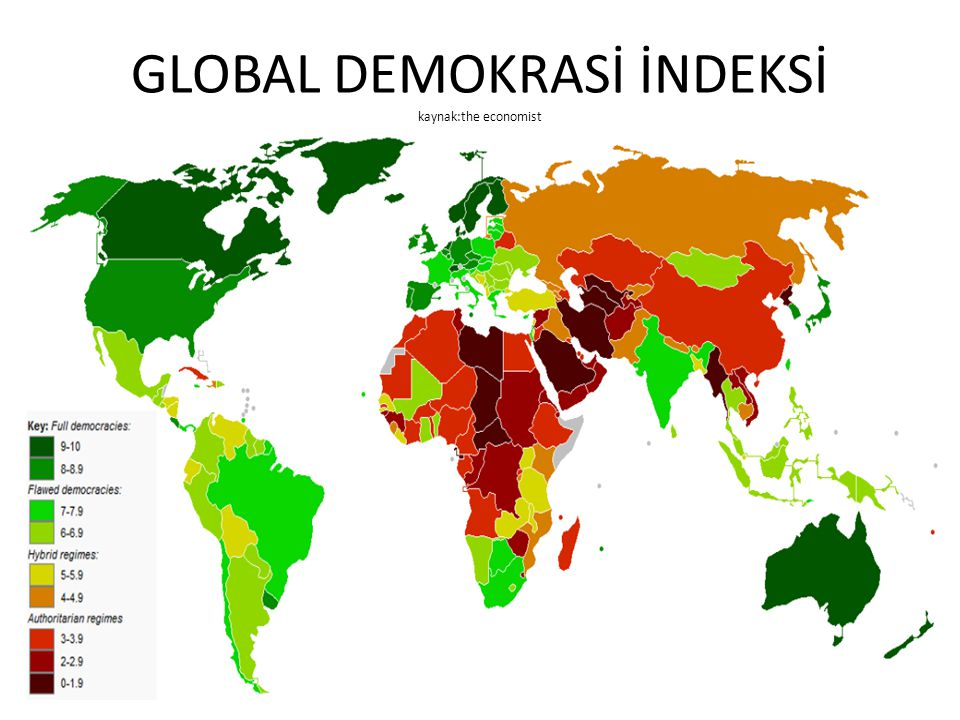 GLOBAL DEMOKRASİ İNDEKSİ kaynak:the economist