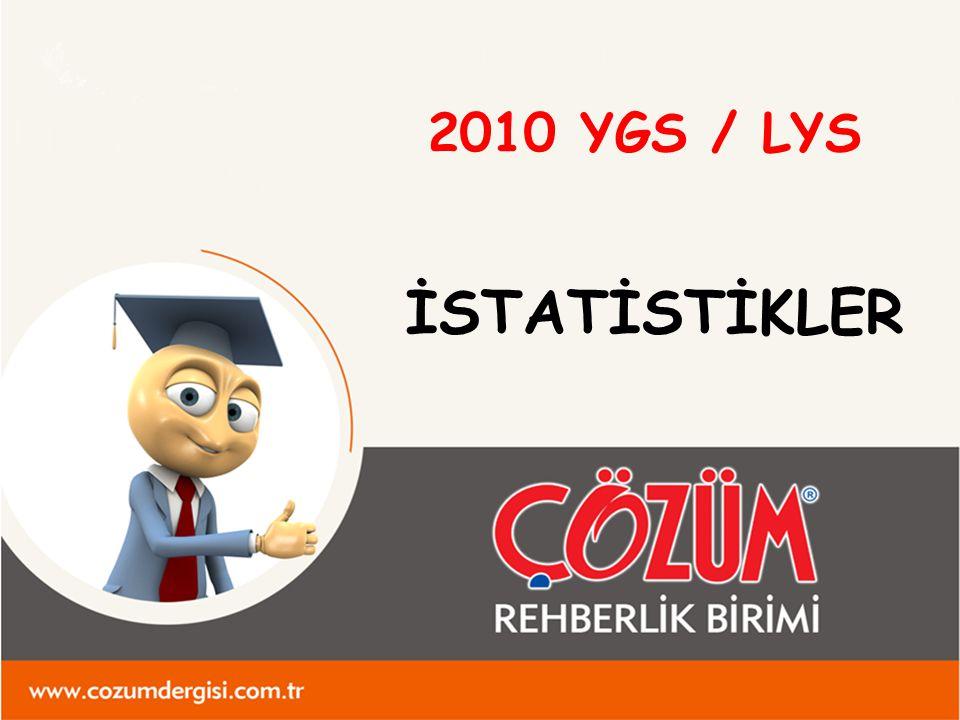 2010 YGS / LYS İSTATİSTİKLER