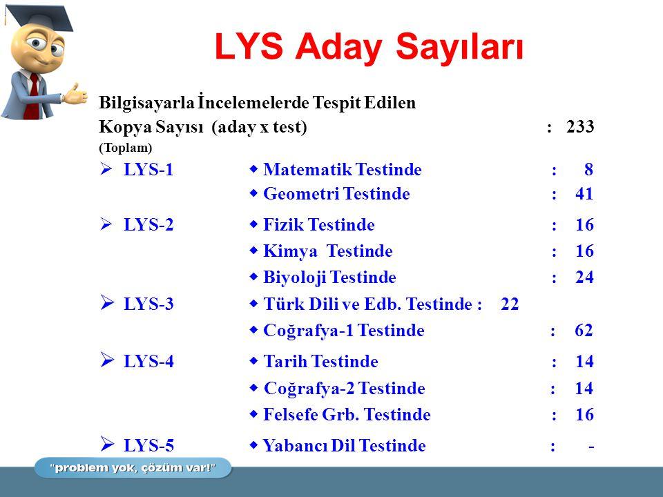 LYS Aday Sayıları Bilgisayarla İncelemelerde Tespit Edilen