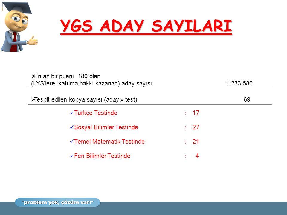 YGS ADAY SAYILARI