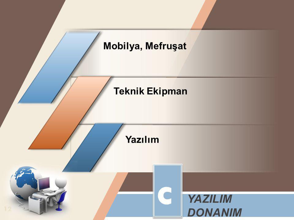 Mobilya, Mefruşat Teknik Ekipman Yazılım c YAZILIM DONANIM 12
