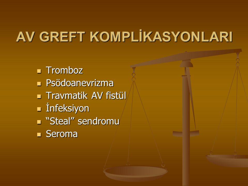 AV GREFT KOMPLİKASYONLARI