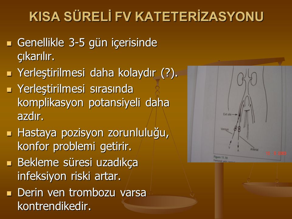 KISA SÜRELİ FV KATETERİZASYONU