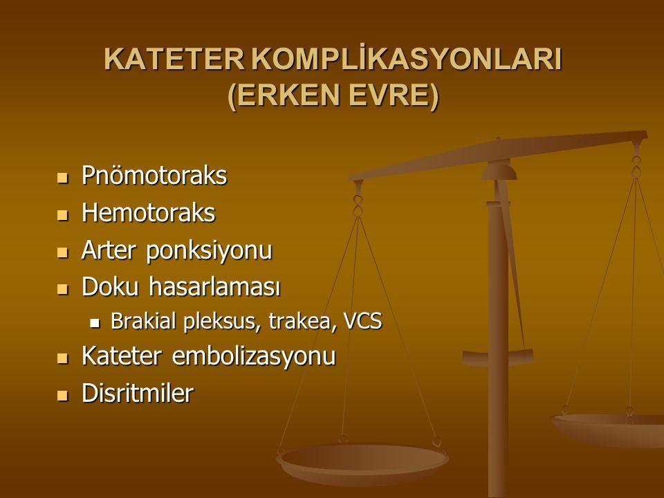 KATETER KOMPLİKASYONLARI (ERKEN EVRE)