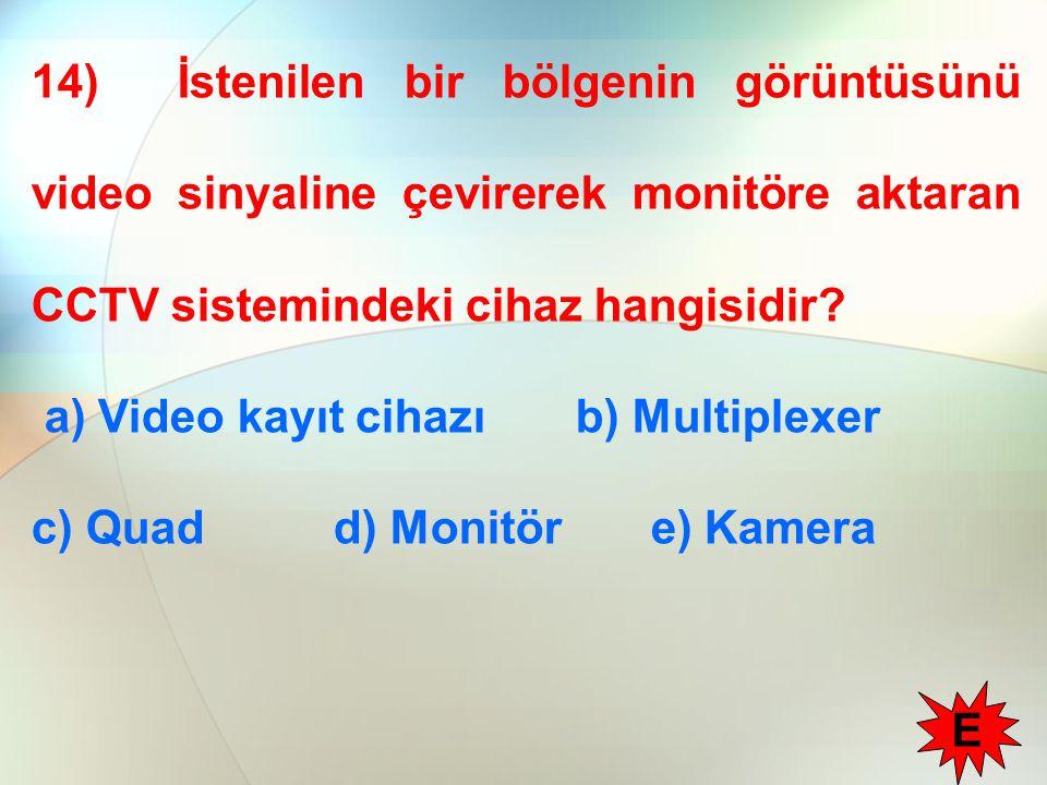 14) İstenilen bir bölgenin görüntüsünü video sinyaline çevirerek monitöre aktaran CCTV sistemindeki cihaz hangisidir