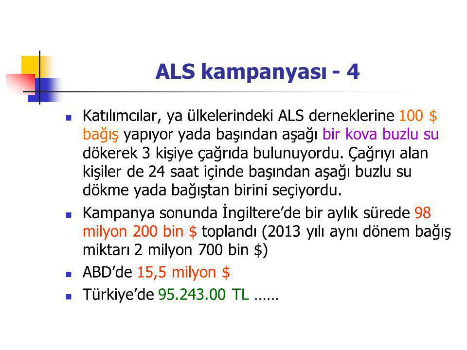 ALS kampanyası - 4