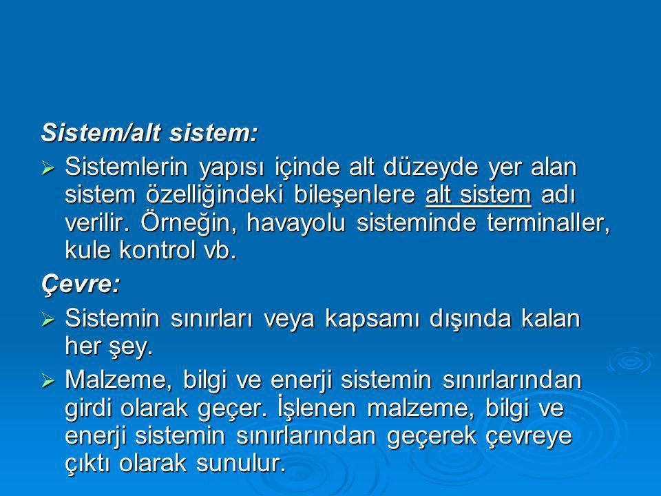 Sistem/alt sistem: