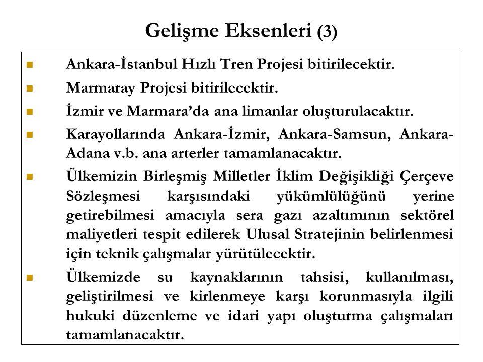 Gelişme Eksenleri (3) Ankara-İstanbul Hızlı Tren Projesi bitirilecektir. Marmaray Projesi bitirilecektir.