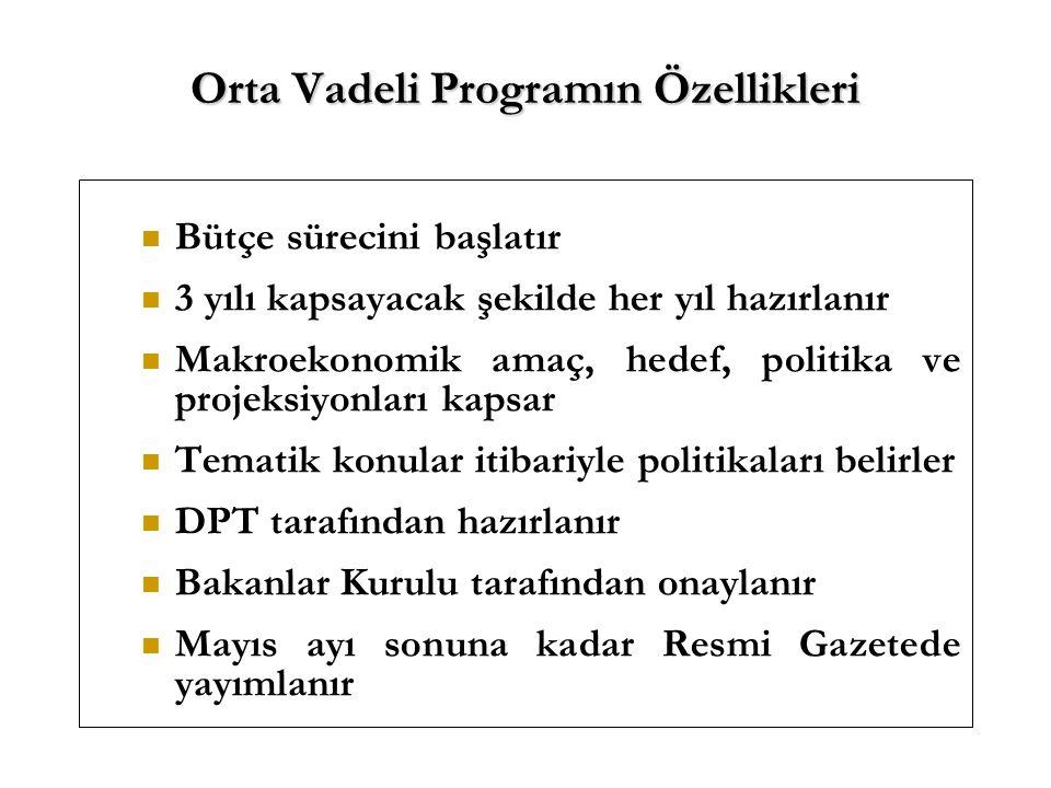 Orta Vadeli Programın Özellikleri