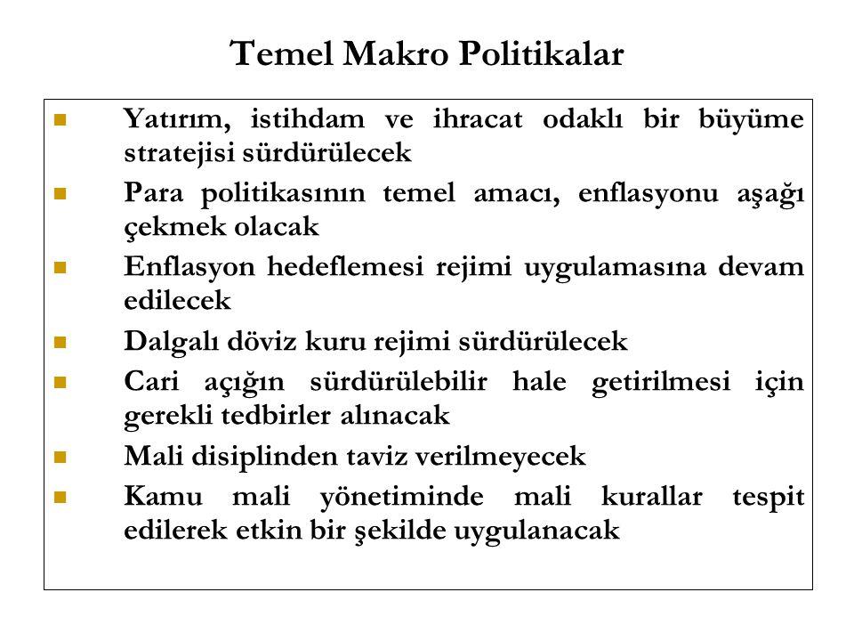 Temel Makro Politikalar