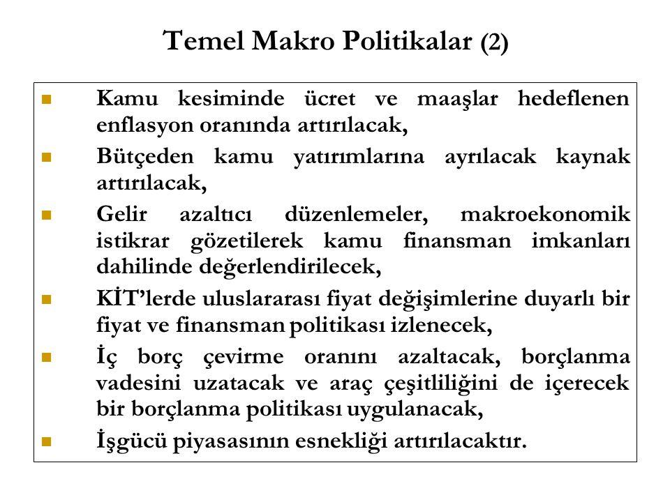 Temel Makro Politikalar (2)