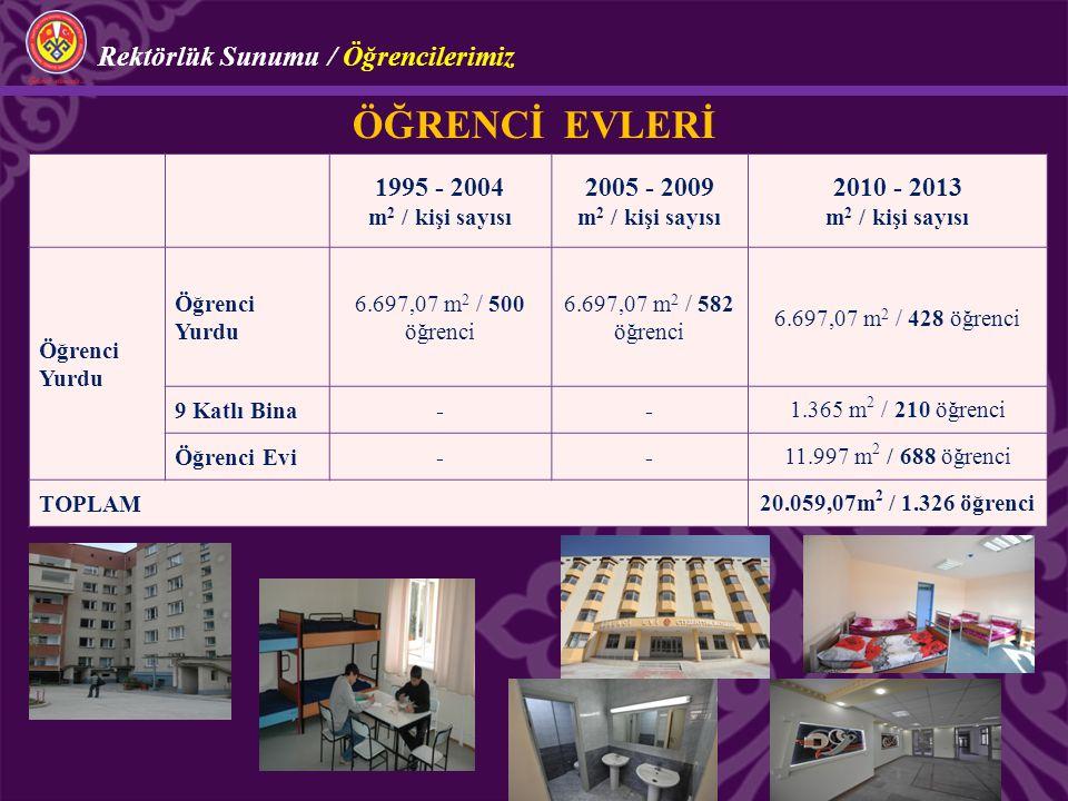 Öğrencİ Evlerİ Rektörlük Sunumu / Öğrencilerimiz 1995 - 2004