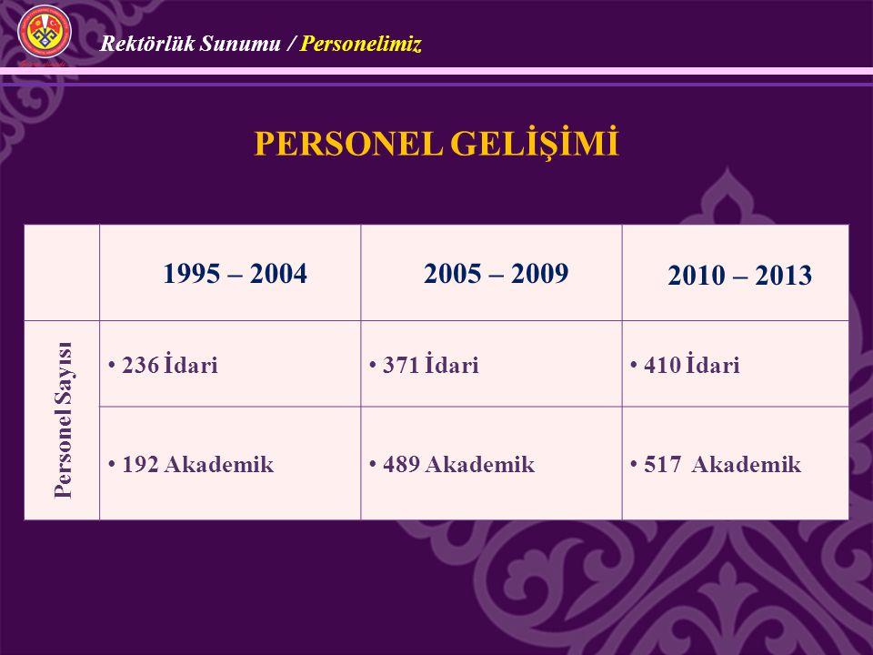 personel gelİşİmİ 1995 – 2004 2005 – 2009 2010 – 2013 Personel Sayısı