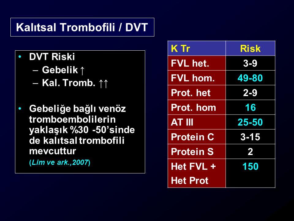 Kalıtsal Trombofili / DVT