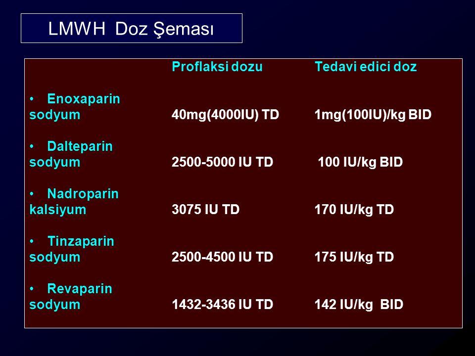 LMWH Doz Şeması Proflaksi dozu Tedavi edici doz Enoxaparin