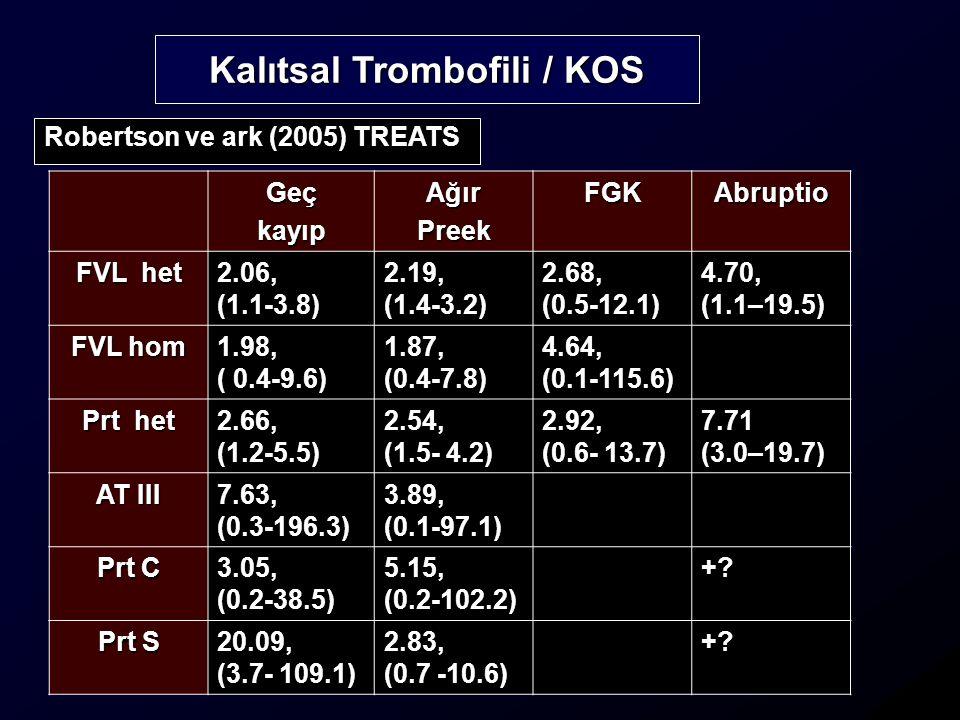 Kalıtsal Trombofili / KOS