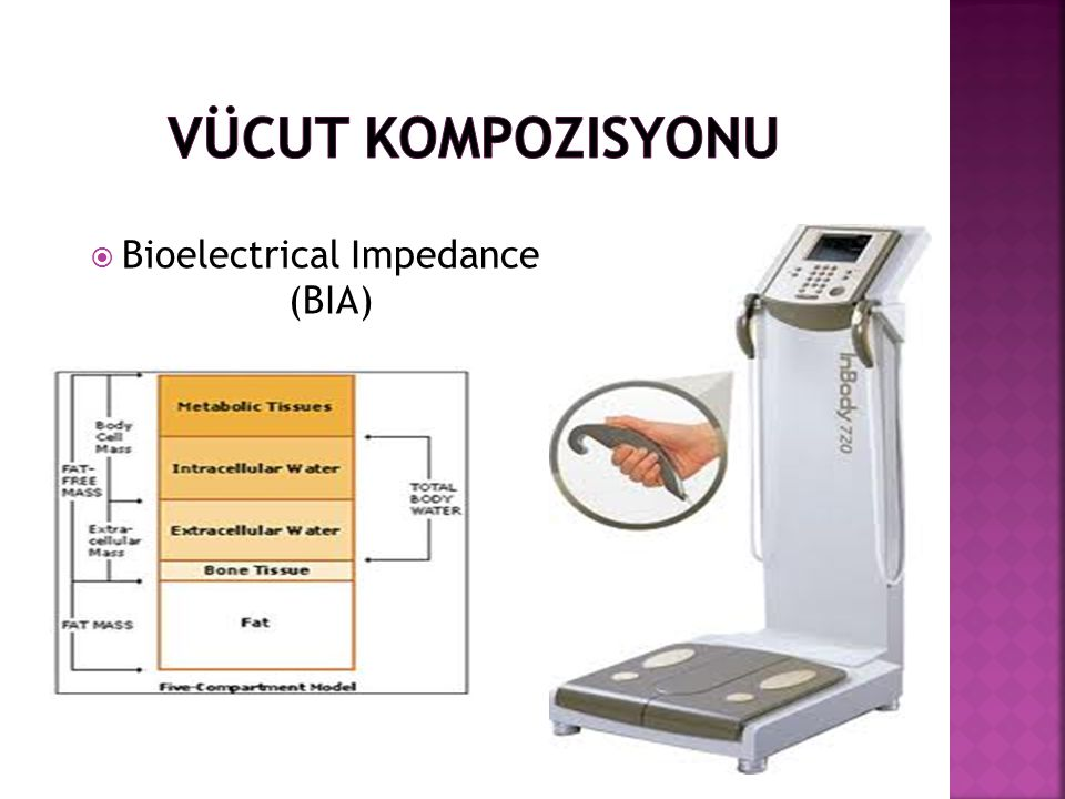 Bioelectrical Impedance (BIA)