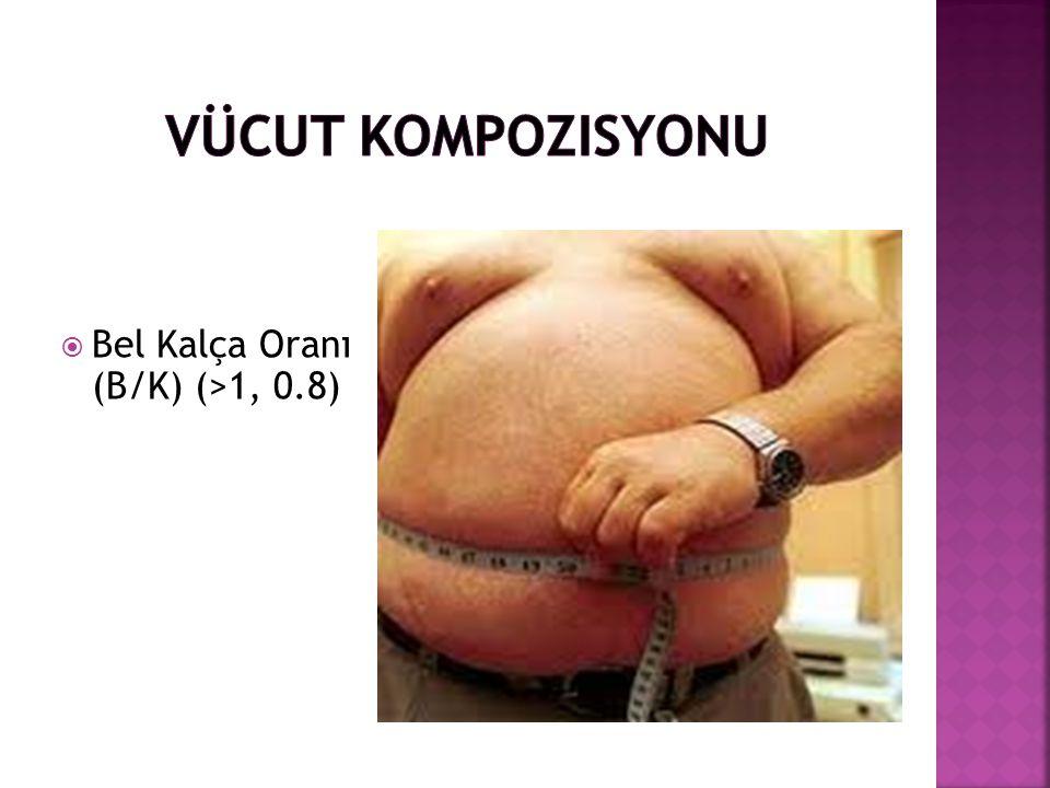 Vücut Kompozisyonu Bel Kalça Oranı (B/K) (>1, 0.8)
