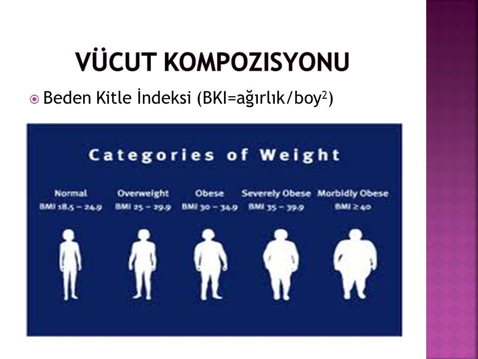 Vücut Kompozisyonu Beden Kitle İndeksi (BKI=ağırlık/boy2)