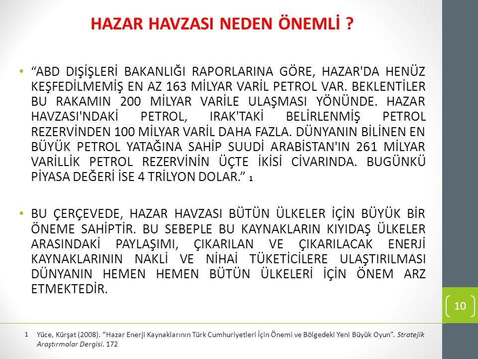HAZAR HAVZASI NEDEN ÖNEMLİ