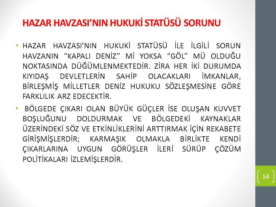 HAZAR HAVZASI'NIN HUKUKİ STATÜSÜ SORUNU