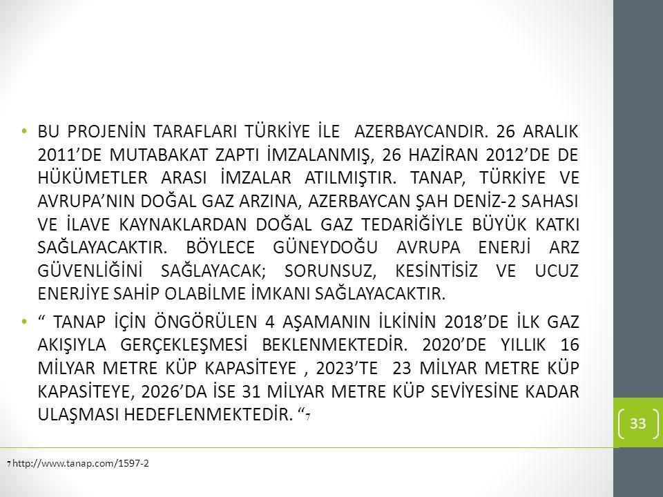 BU PROJENİN TARAFLARI TÜRKİYE İLE AZERBAYCANDIR