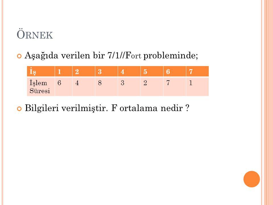 Örnek Aşağıda verilen bir 7/1//Fort probleminde;