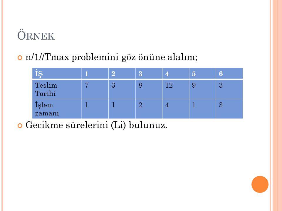 Örnek n/1//Tmax problemini göz önüne alalım;