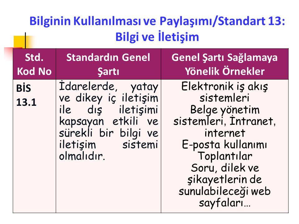 Bilginin Kullanılması ve Paylaşımı/Standart 13: Bilgi ve İletişim