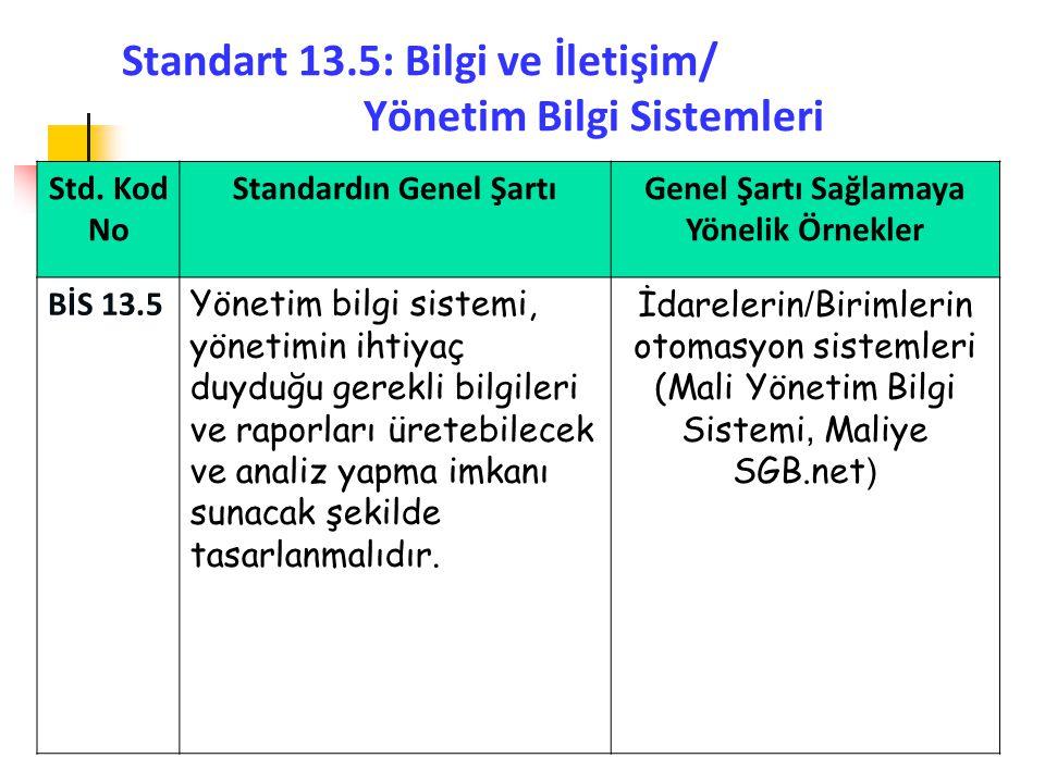 Standart 13.5: Bilgi ve İletişim/ Yönetim Bilgi Sistemleri