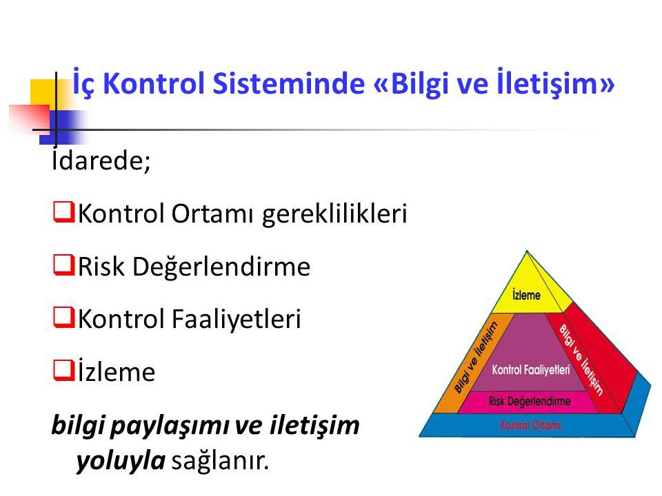 İç Kontrol Sisteminde «Bilgi ve İletişim»