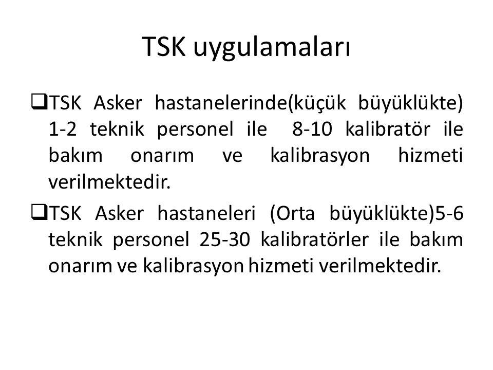 TSK uygulamaları