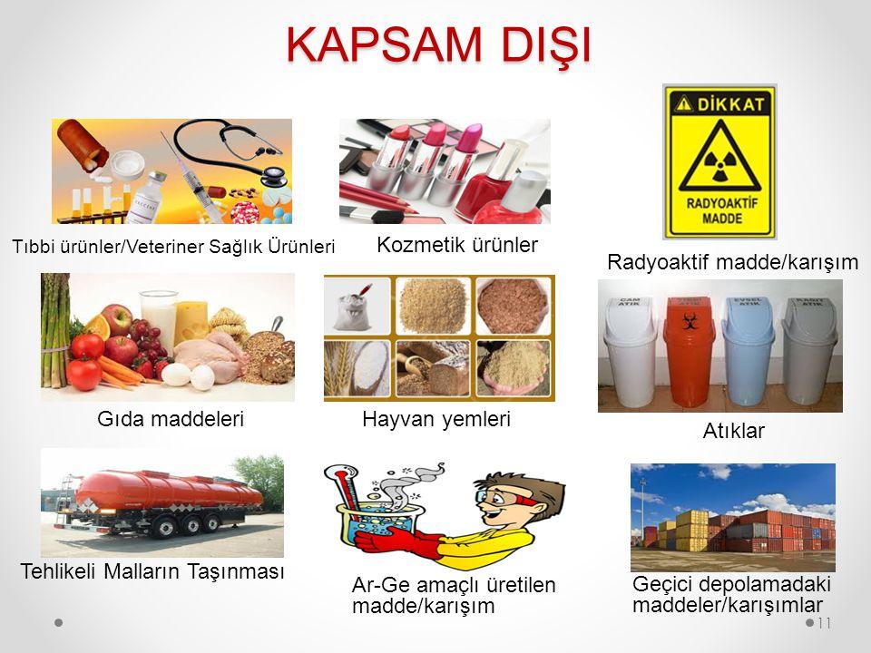 KAPSAM DIŞI Kozmetik ürünler Radyoaktif madde/karışım Gıda maddeleri