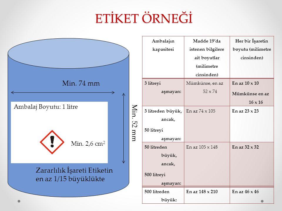 ETİKET ÖRNEĞİ Min. 74 mm Min. 52 mm