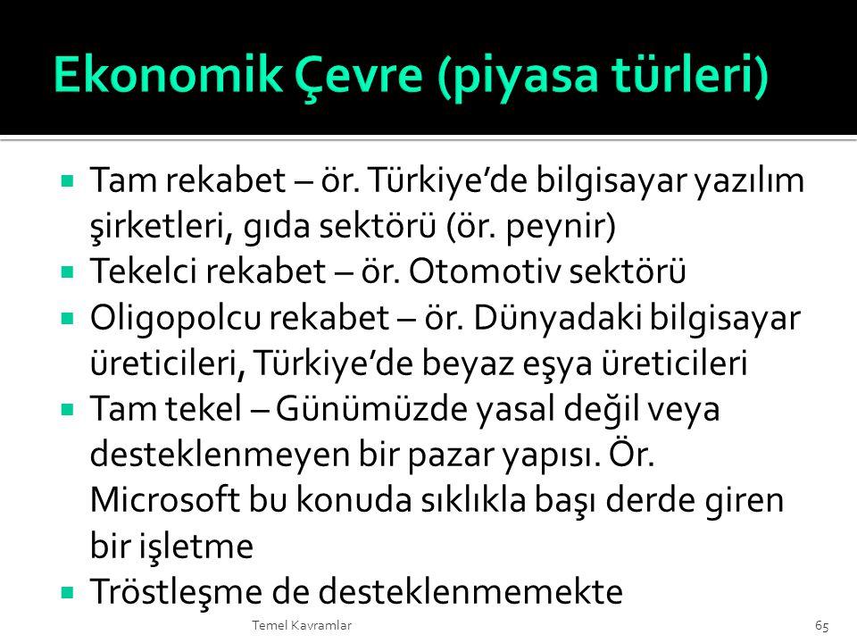 Ekonomik Çevre (piyasa türleri)