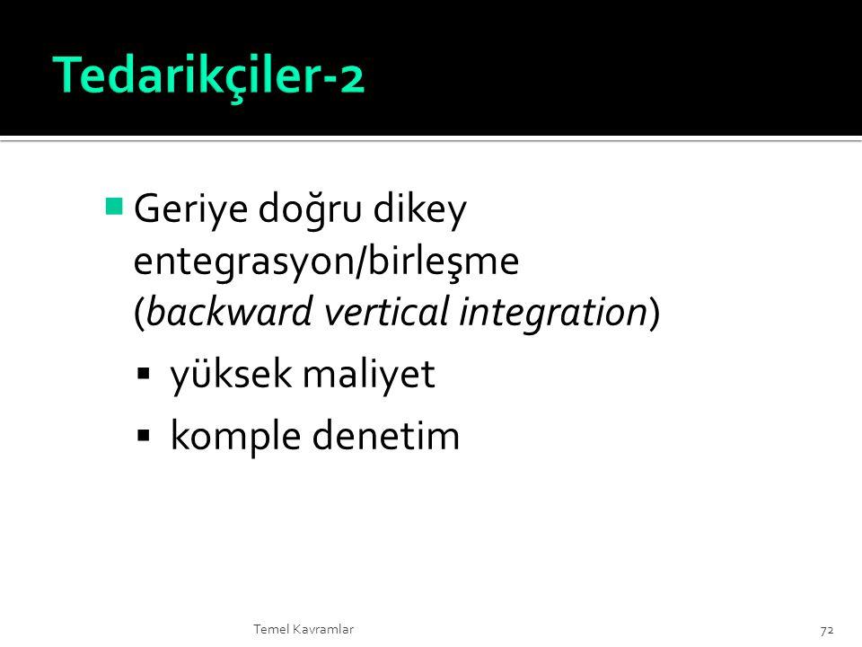 Tedarikçiler-2 Geriye doğru dikey entegrasyon/birleşme