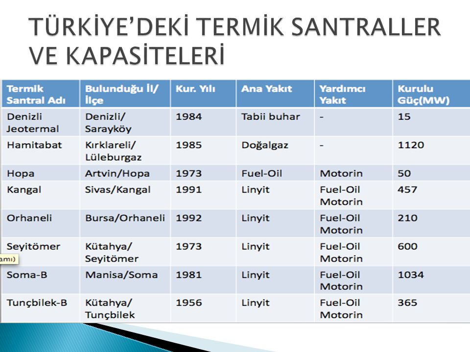 TÜRKİYE'DEKİ TERMİK SANTRALLER VE KAPASİTELERİ
