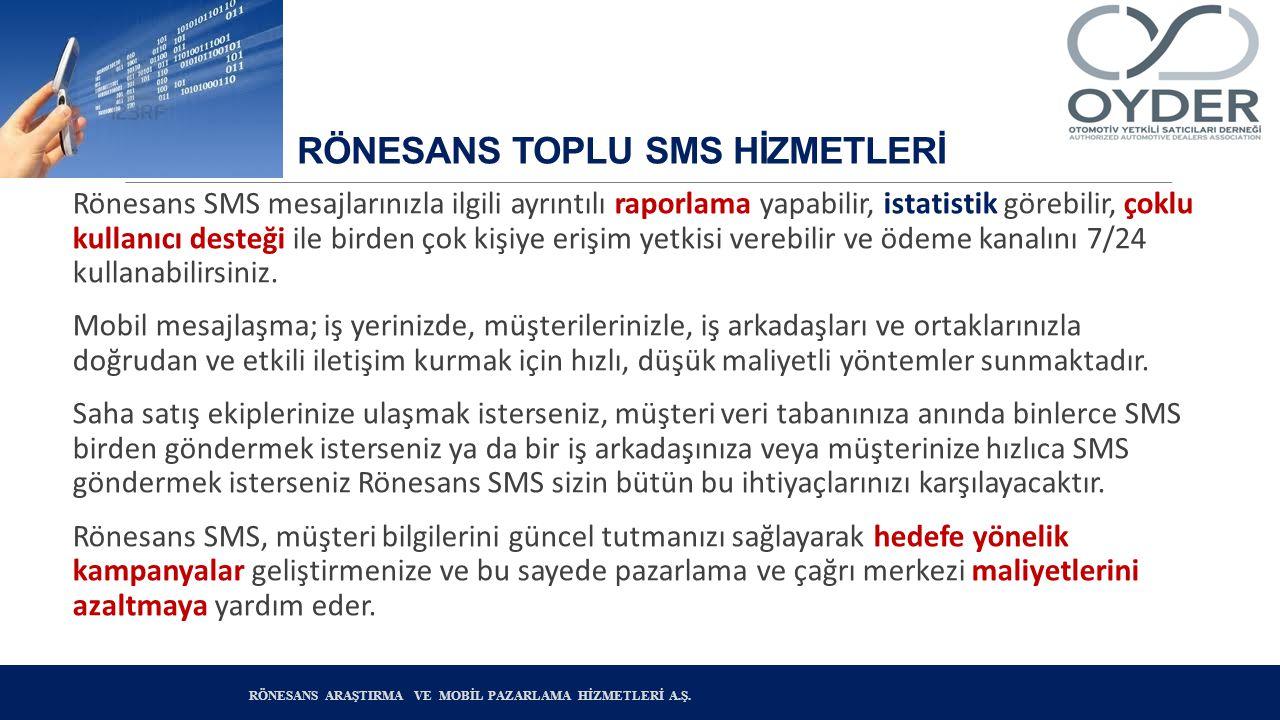 RÖNESANS TOPLU SMS HİZMETLERİ