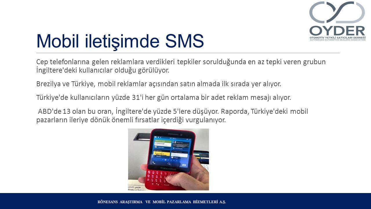 Mobil iletişimde SMS