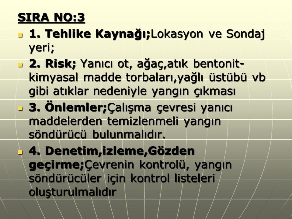 SIRA NO:3 1. Tehlike Kaynağı;Lokasyon ve Sondaj yeri;