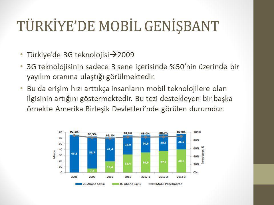 TÜRKİYE'DE MOBİL GENİŞBANT