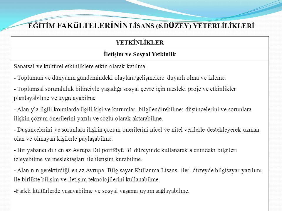 EĞİTİM FAKüLTELERİNİN LİSANS (6.DÜZEY) YETERLİLİKLERİ