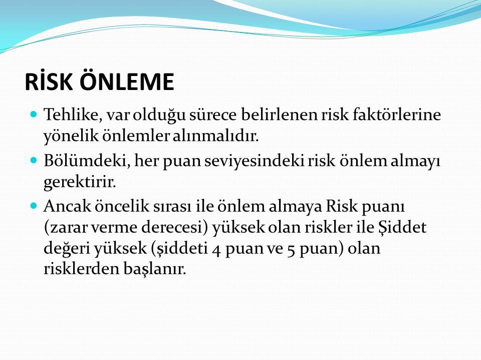 RİSK ÖNLEME Tehlike, var olduğu sürece belirlenen risk faktörlerine yönelik önlemler alınmalıdır.