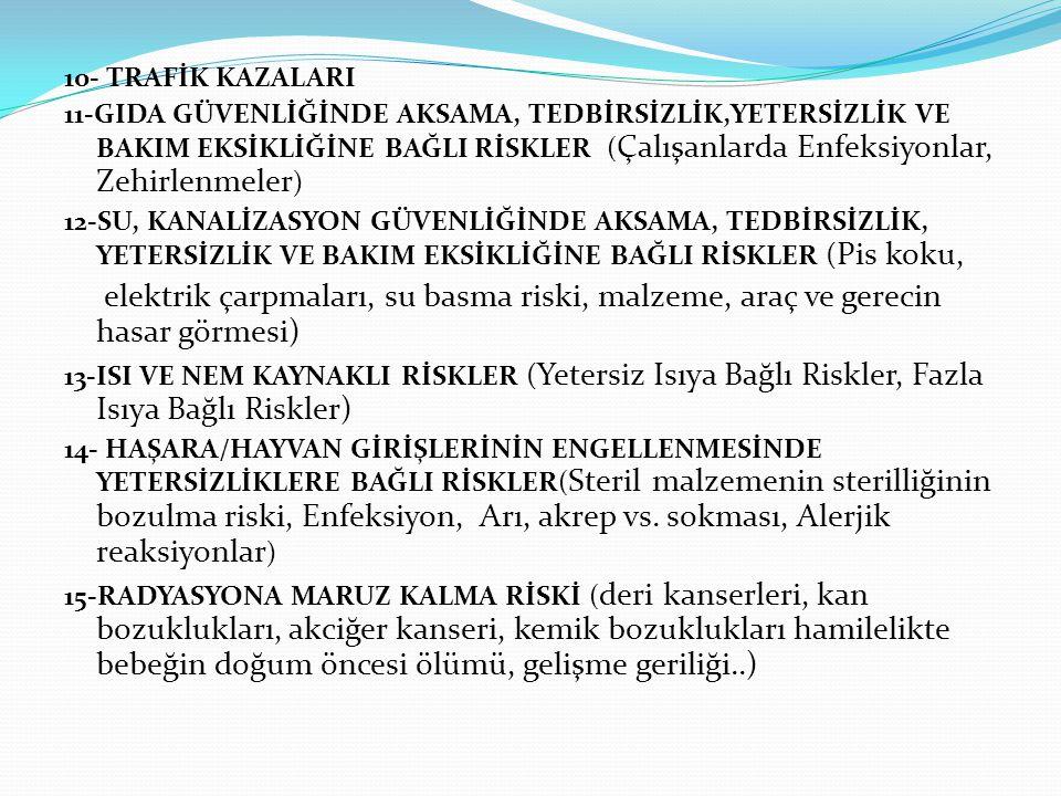 10- TRAFİK KAZALARI