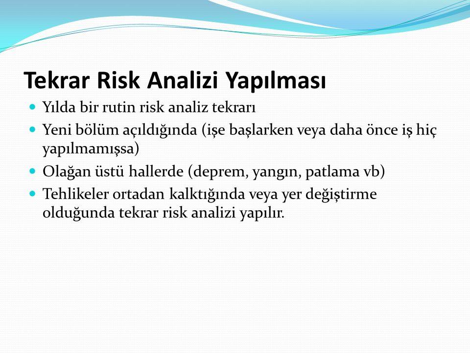 Tekrar Risk Analizi Yapılması